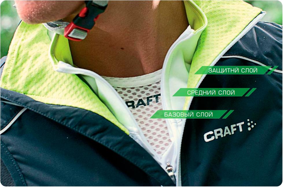 Принцип CRAFT — непрерывная цепь