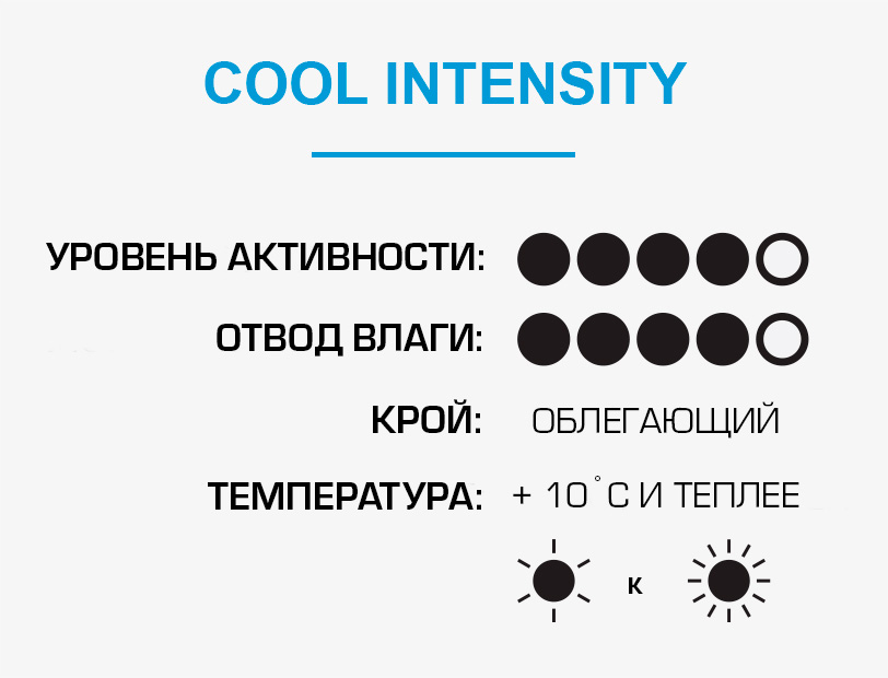 Cool Intensity